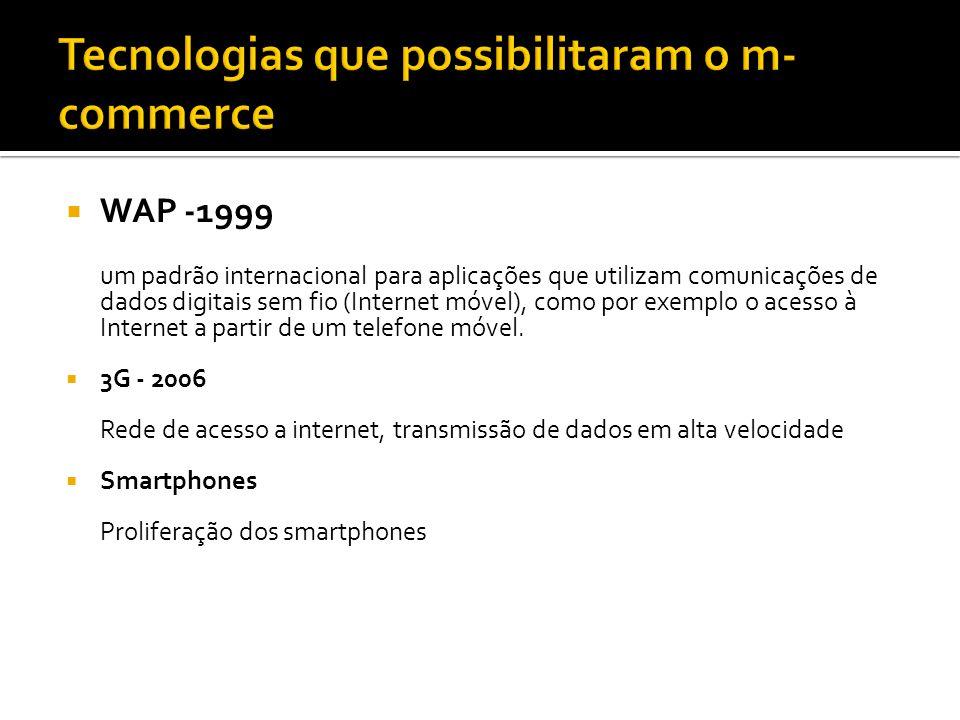 WAP -1999 um padrão internacional para aplicações que utilizam comunicações de dados digitais sem fio (Internet móvel), como por exemplo o acesso à Internet a partir de um telefone móvel.