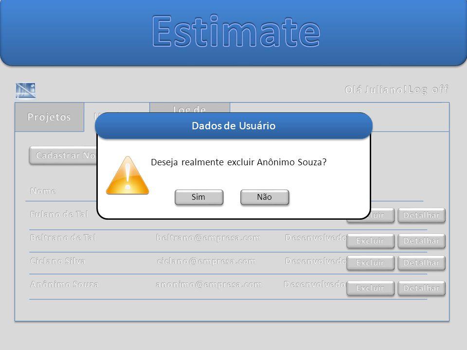 Dados de Usuário Sim Não Deseja realmente excluir Anônimo Souza?