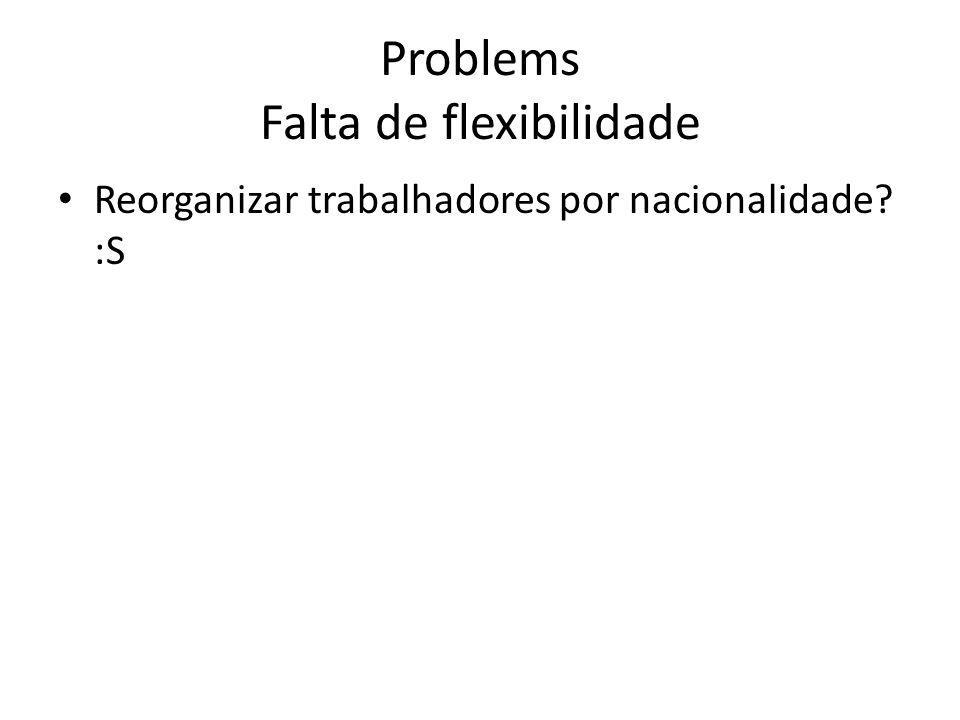 Problems Falta de flexibilidade Reorganizar trabalhadores por nacionalidade? :S