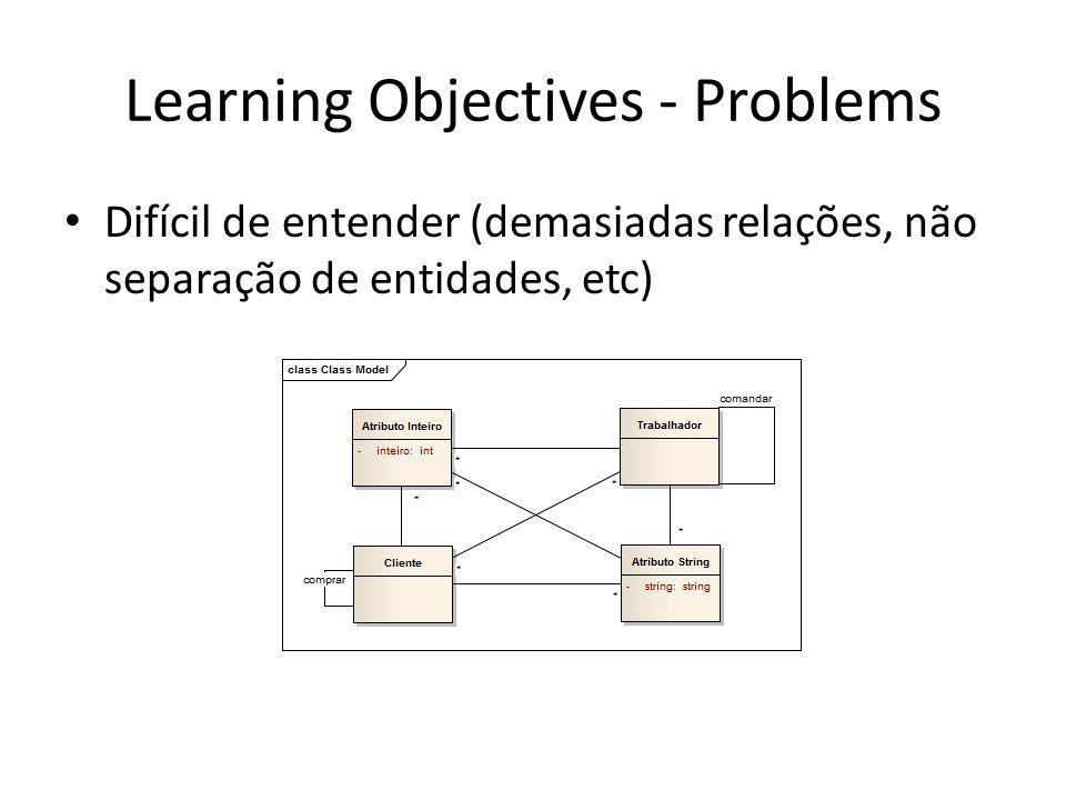 Learning Objectives - Problems Difícil de entender (demasiadas relações, não separação de entidades, etc)