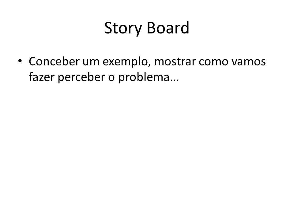 Story Board Conceber um exemplo, mostrar como vamos fazer perceber o problema…