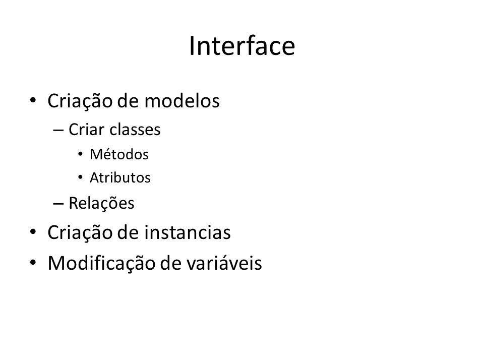 Interface Criação de modelos – Criar classes Métodos Atributos – Relações Criação de instancias Modificação de variáveis