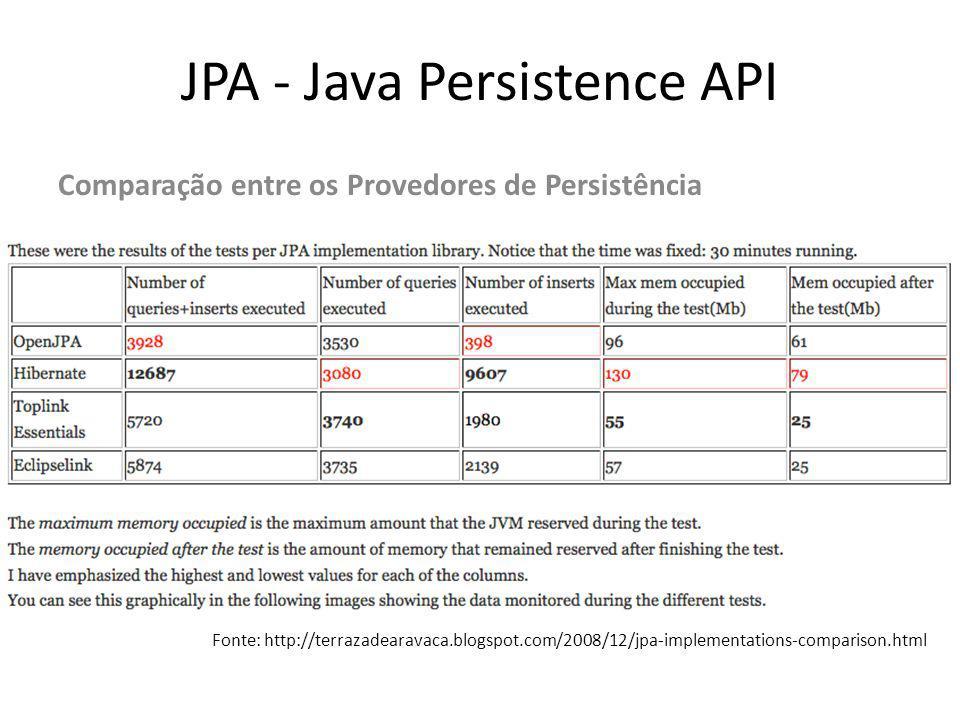 JPA - Java Persistence API Comparação entre os Provedores de Persistência Fonte: http://terrazadearavaca.blogspot.com/2008/12/jpa-implementations-comp