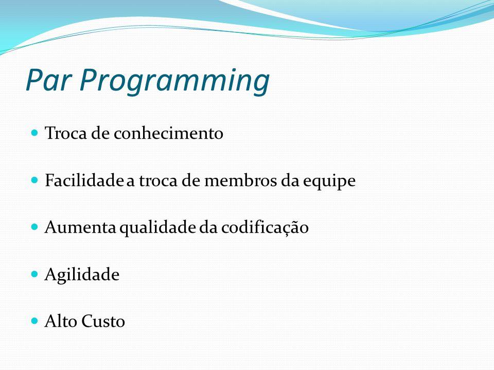 Par Programming Troca de conhecimento Facilidade a troca de membros da equipe Aumenta qualidade da codificação Agilidade Alto Custo
