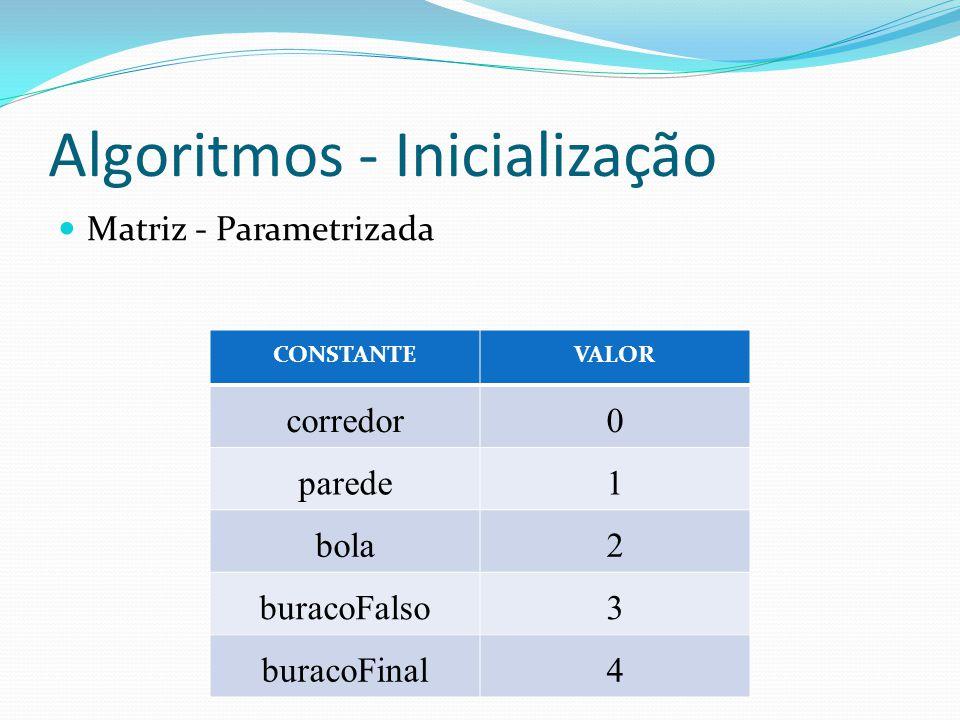 Algoritmos - Inicialização Matriz - Parametrizada CONSTANTEVALOR corredor0 parede1 bola2 buracoFalso3 buracoFinal4