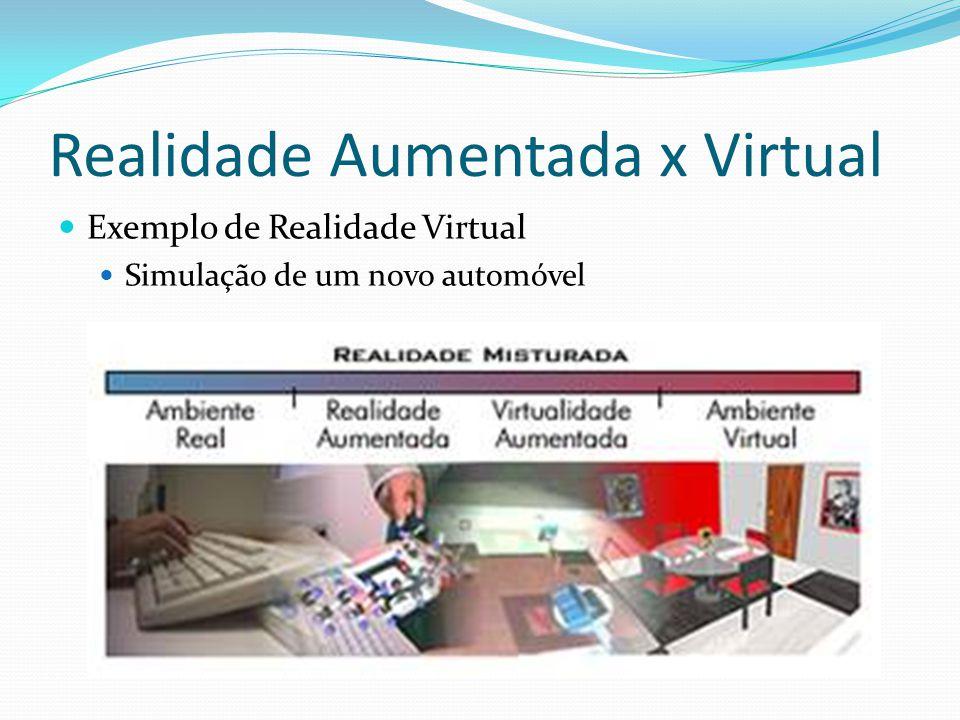 Realidade Aumentada x Virtual Exemplo de Realidade Virtual Simulação de um novo automóvel