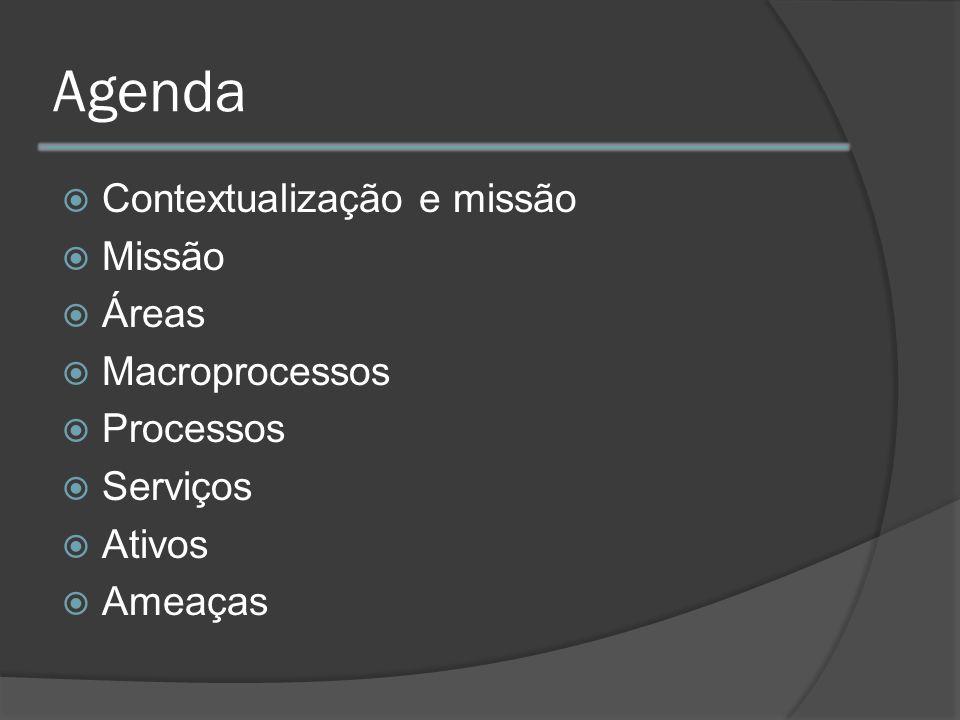 Agenda Contextualização e missão Missão Áreas Macroprocessos Processos Serviços Ativos Ameaças