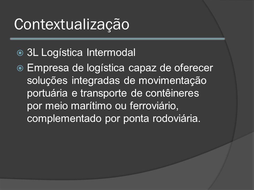 Contextualização 3L Logística Intermodal Empresa de logística capaz de oferecer soluções integradas de movimentação portuária e transporte de contêine