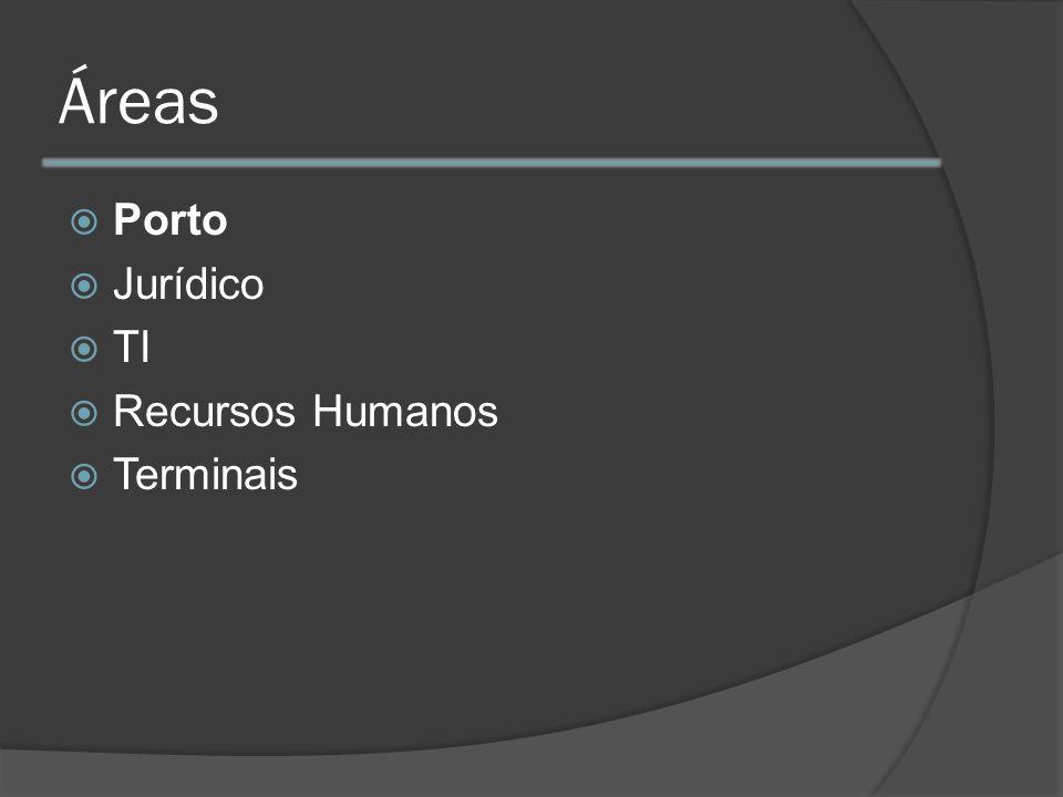 Macro - Processos Porto Receber Contêiner Retirar Contêiner