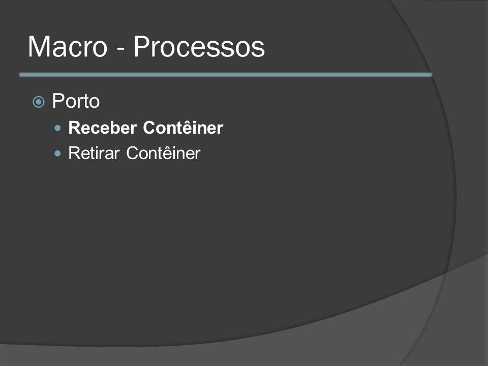 Processos Programar Recepção Recepcionar Contêneir
