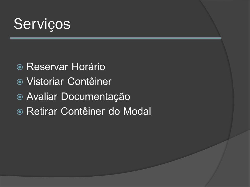 Serviços Reservar Horário Vistoriar Contêiner Avaliar Documentação Retirar Contêiner do Modal