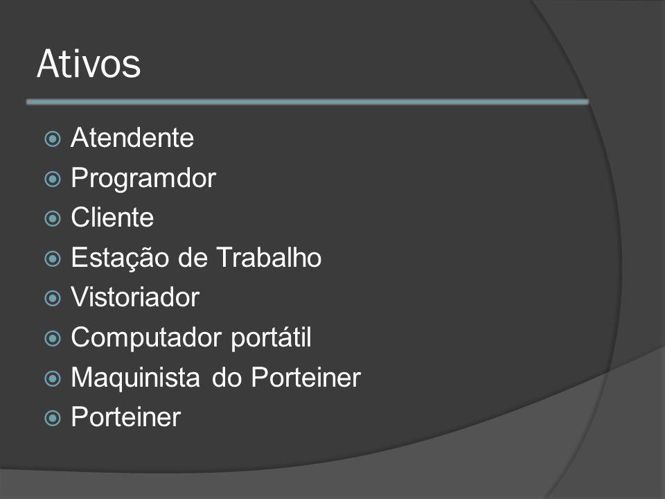 Ativos Atendente Programdor Cliente Estação de Trabalho Vistoriador Computador portátil Maquinista do Porteiner Porteiner