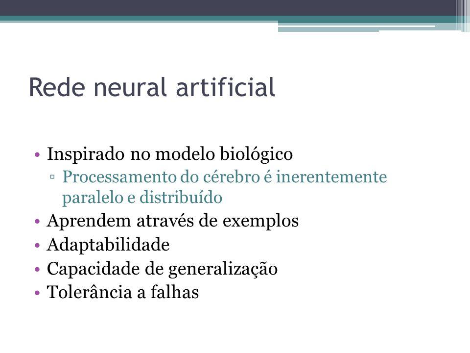 Implementação da Rede Neural 384 exemplos 299,45μs Controle seqüencial