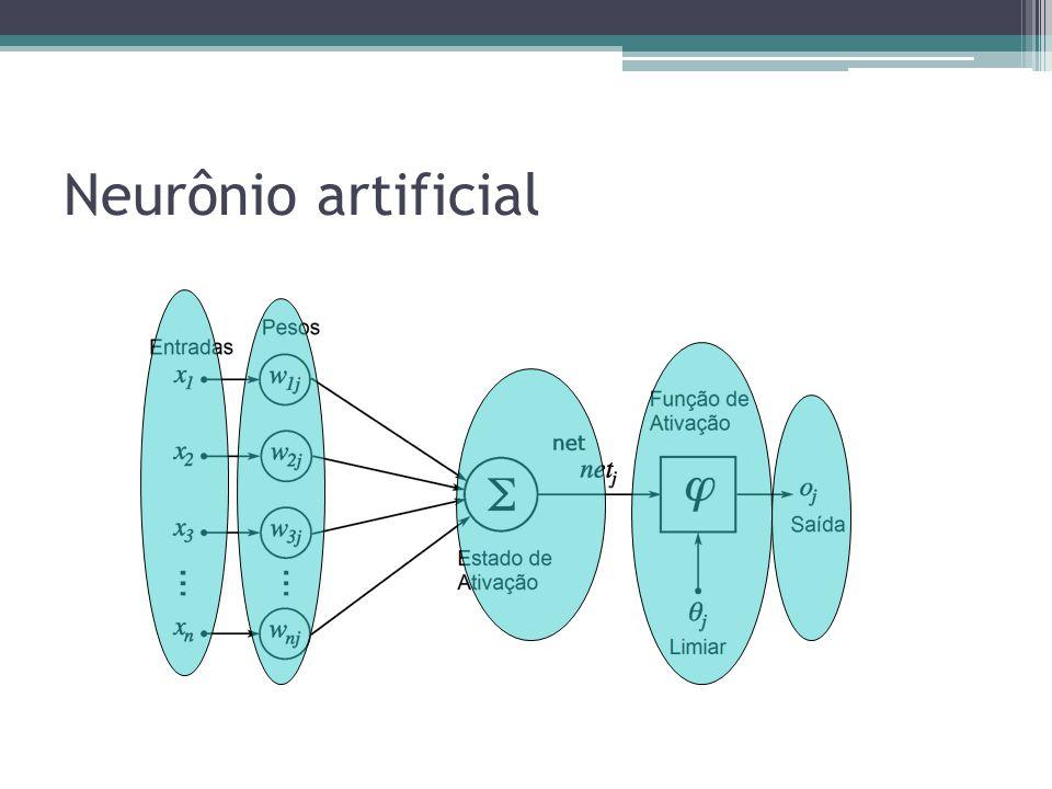 Neurônio– função de ativação Algumas funções de limiar usadas são: Função degrau unitário; Φ(u) = 1 se u > 0, Φ(u) = 0, caso contrário Função rampa unitária Φ(u) = max{0.0, min{1.0, u + 0.5}} Função sigmóide logística Φ(u) = a /{ 1 + exp(bu) }