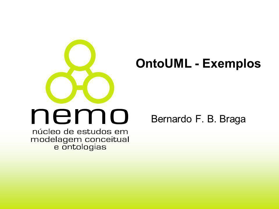 Instâncias do modelo OntoUML Em um modelo OntoUML, os únicos que têm instâncias na Object Class são os Substance Sortal.