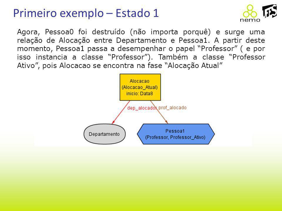 Primeiro exemplo – Estado 1 Agora, Pessoa0 foi destruído (não importa porquê) e surge uma relação de Alocação entre Departamento e Pessoa1. A partir d