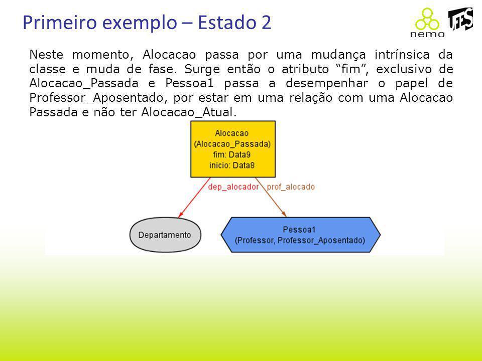 Primeiro exemplo – Estado 2 Neste momento, Alocacao passa por uma mudança intrínsica da classe e muda de fase. Surge então o atributo fim, exclusivo d