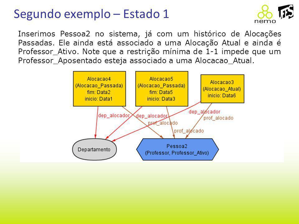 Segundo exemplo – Estado 1 Inserimos Pessoa2 no sistema, já com um histórico de Alocações Passadas. Ele ainda está associado a uma Alocação Atual e ai