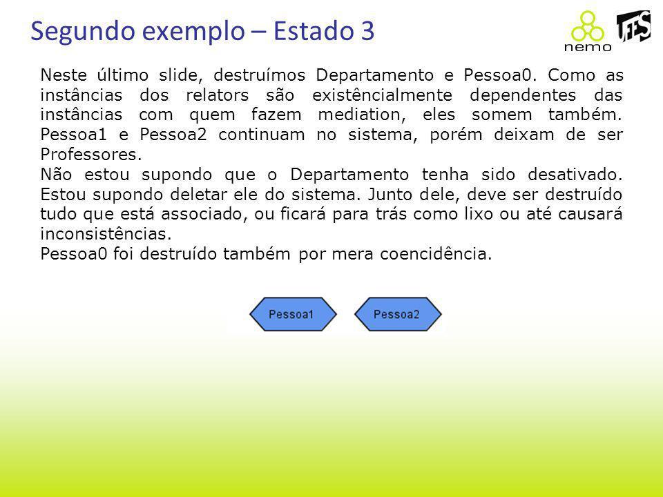 Segundo exemplo – Estado 3 Neste último slide, destruímos Departamento e Pessoa0. Como as instâncias dos relators são existêncialmente dependentes das