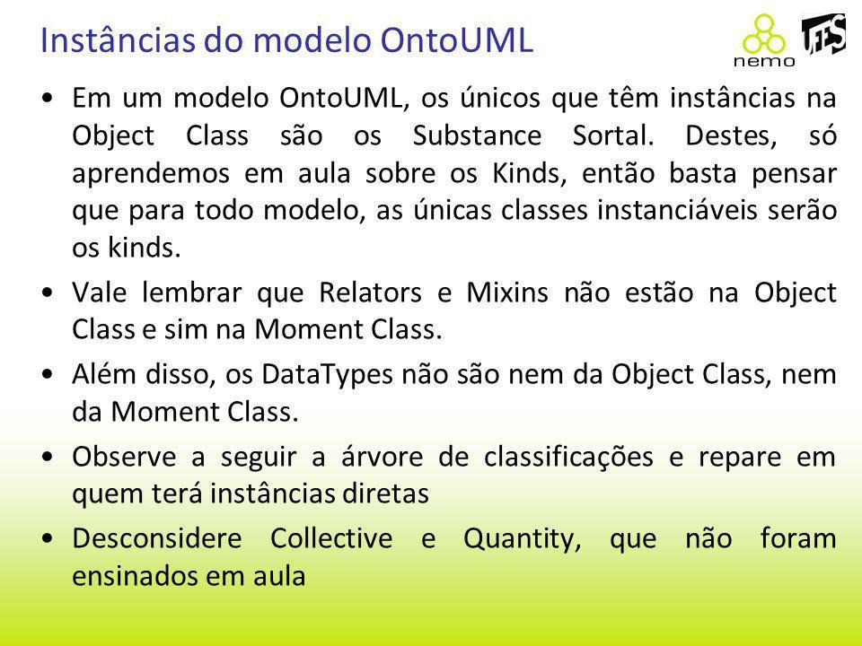 Instâncias do modelo OntoUML Em um modelo OntoUML, os únicos que têm instâncias na Object Class são os Substance Sortal. Destes, só aprendemos em aula