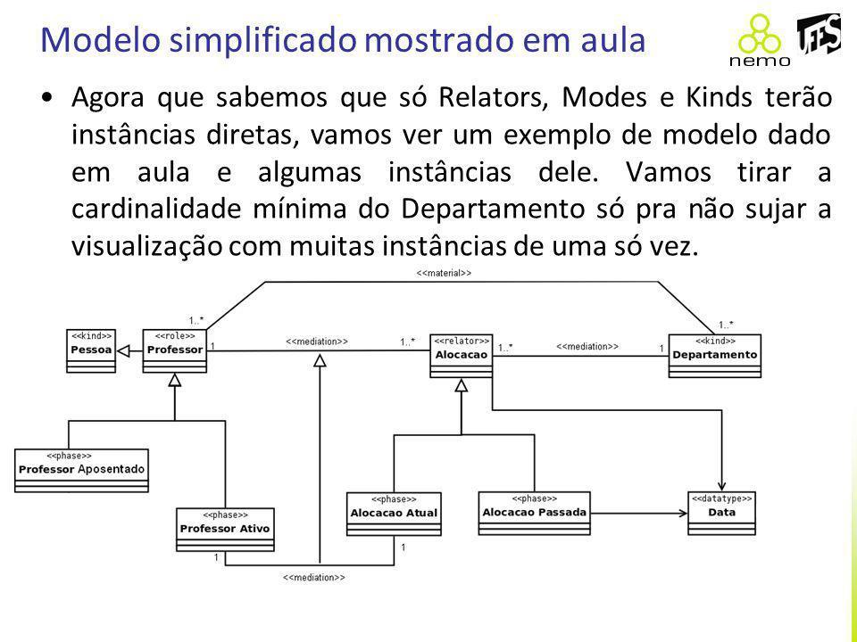 Modelo simplificado mostrado em aula Agora que sabemos que só Relators, Modes e Kinds terão instâncias diretas, vamos ver um exemplo de modelo dado em