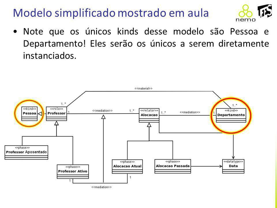 Modelo simplificado mostrado em aula Note que os únicos kinds desse modelo são Pessoa e Departamento! Eles serão os únicos a serem diretamente instanc