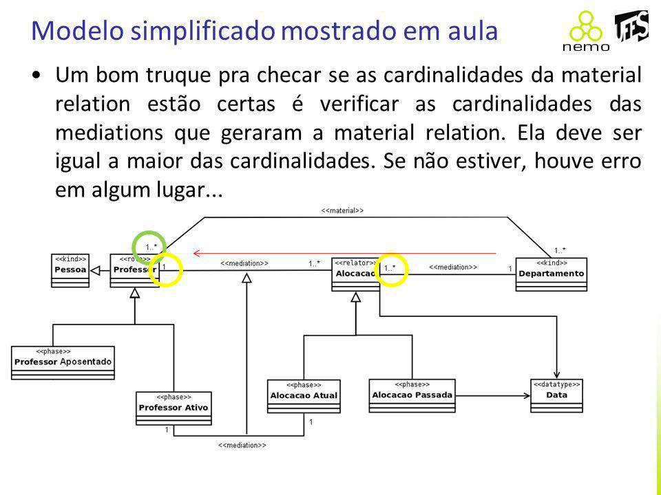 Modelo simplificado mostrado em aula Um bom truque pra checar se as cardinalidades da material relation estão certas é verificar as cardinalidades das