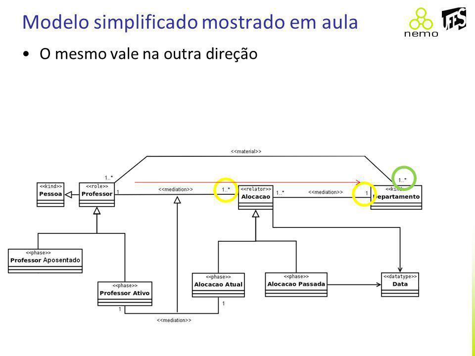 Modelo simplificado mostrado em aula O mesmo vale na outra direção