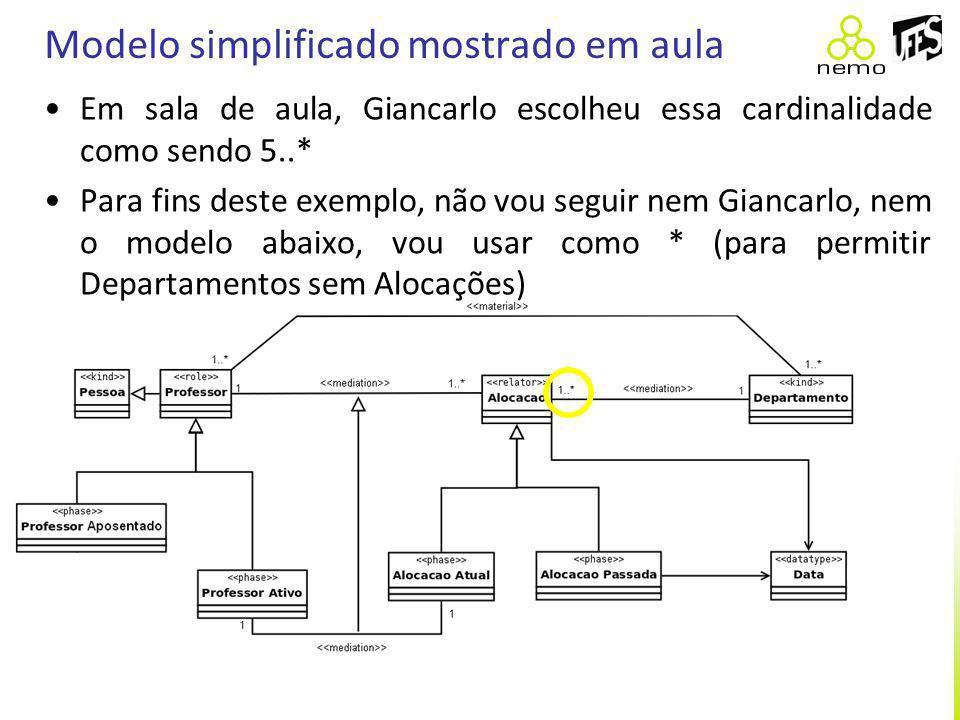 Modelo simplificado mostrado em aula Em sala de aula, Giancarlo escolheu essa cardinalidade como sendo 5..* Para fins deste exemplo, não vou seguir ne