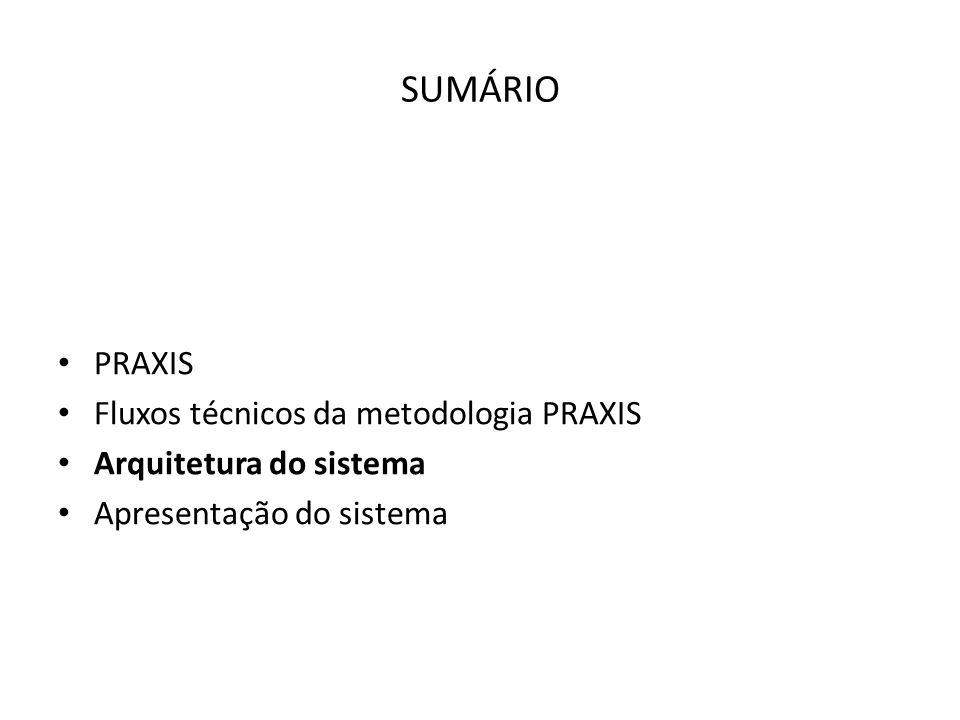 SUMÁRIO PRAXIS Fluxos técnicos da metodologia PRAXIS Arquitetura do sistema Apresentação do sistema