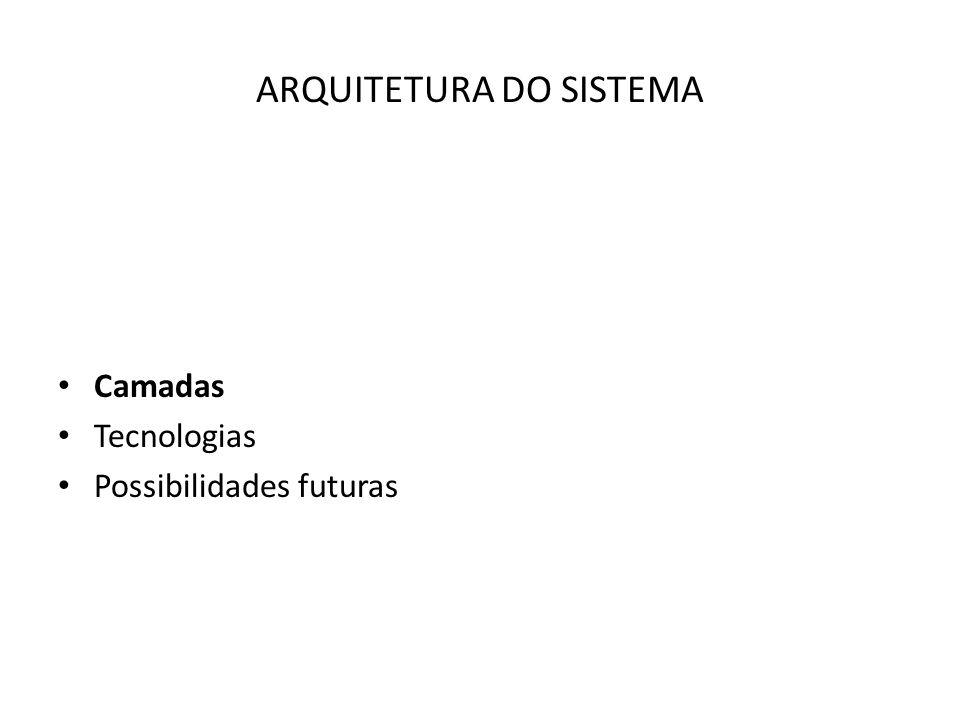 ARQUITETURA DO SISTEMA Camadas Tecnologias Possibilidades futuras