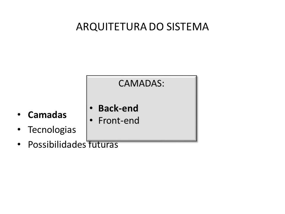 ARQUITETURA DO SISTEMA Camadas Tecnologias Possibilidades futuras CAMADAS: Back-end Front-end CAMADAS: Back-end Front-end