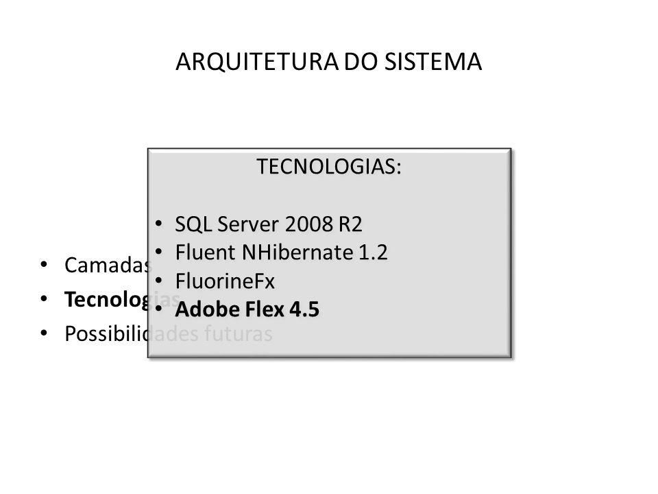 ARQUITETURA DO SISTEMA Camadas Tecnologias Possibilidades futuras TECNOLOGIAS: SQL Server 2008 R2 Fluent NHibernate 1.2 FluorineFx Adobe Flex 4.5 TECN
