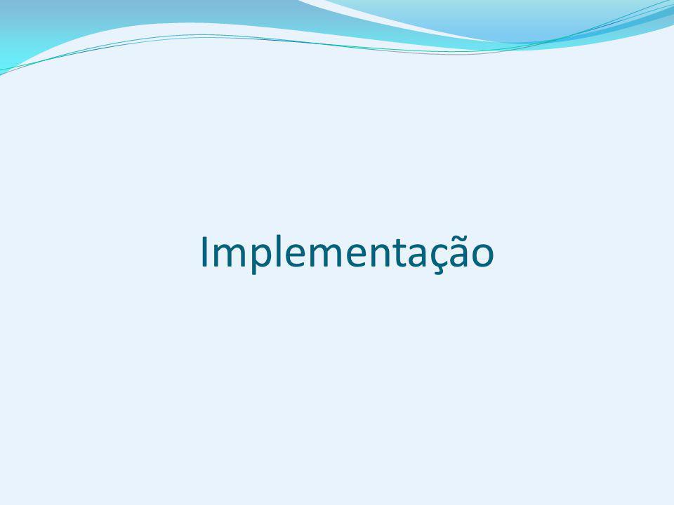 Teste de Unidade Inspeção de Implementação Codificação Desenho Detalhado Modelo Estático Modelo Dinâmico