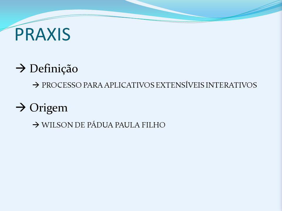PRAXIS Origem Definição PROCESSO PARA APLICATIVOS EXTENSÍVEIS INTERATIVOS Aplicação Importância WILSON DE PÁDUA PAULA FILHO