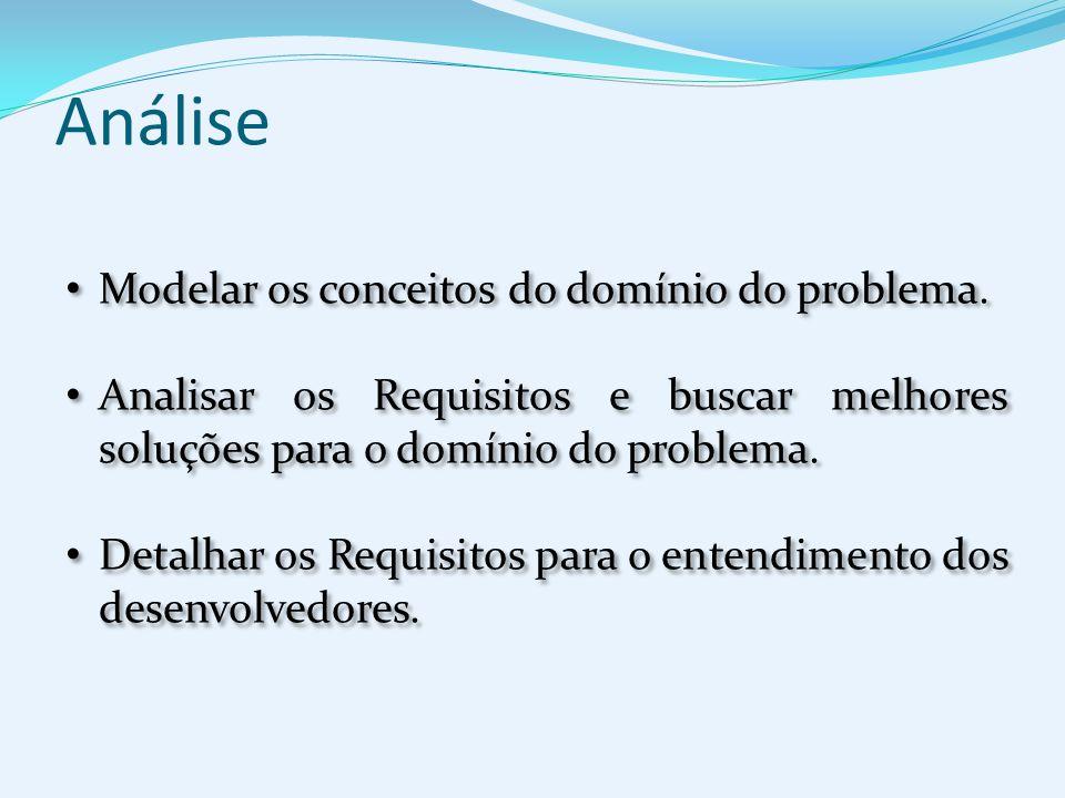Modelar os conceitos do domínio do problema. Analisar os Requisitos e buscar melhores soluções para o domínio do problema. Detalhar os Requisitos para