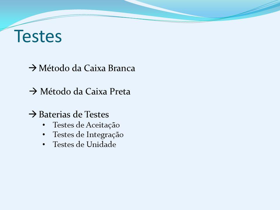 Baterias de Testes Testes de Aceitação Testes de Integração Testes de Unidade Método da Caixa Preta Método da Caixa Branca