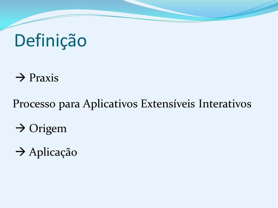 Definição Origem Praxis Processo para Aplicativos Extensíveis Interativos Aplicação