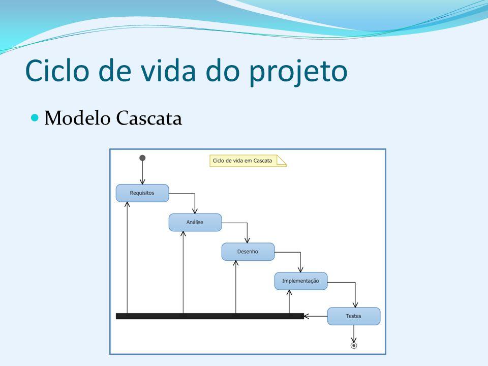 Ciclo de vida do projeto Modelo Cascata