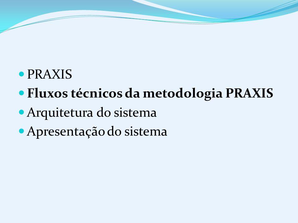 PRAXIS Fluxos técnicos da metodologia PRAXIS Arquitetura do sistema Apresentação do sistema