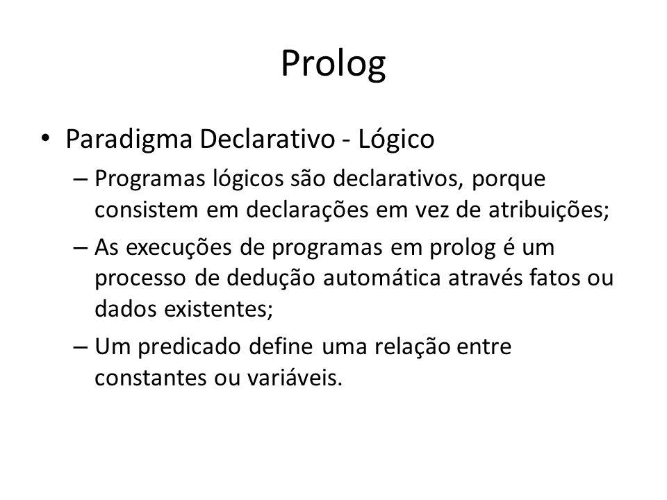 Prolog Paradigma Declarativo - Lógico – Programas lógicos são declarativos, porque consistem em declarações em vez de atribuições; – As execuções de p