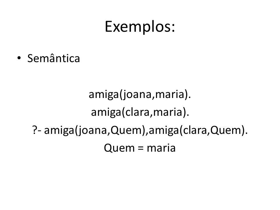 Exemplos: Semântica amiga(joana,maria). amiga(clara,maria). ?- amiga(joana,Quem),amiga(clara,Quem). Quem = maria