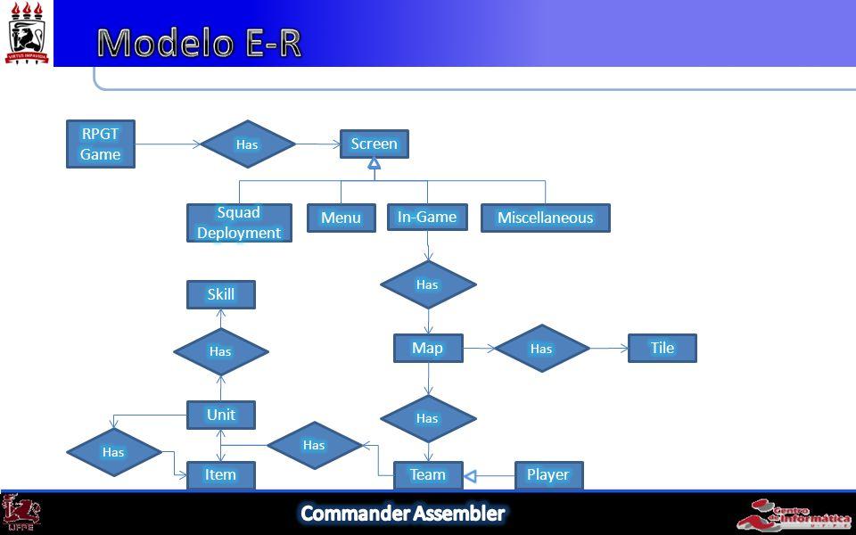 Criação da Linguagem Visual Criação/Reutilização de um framework Criação do gerador de código