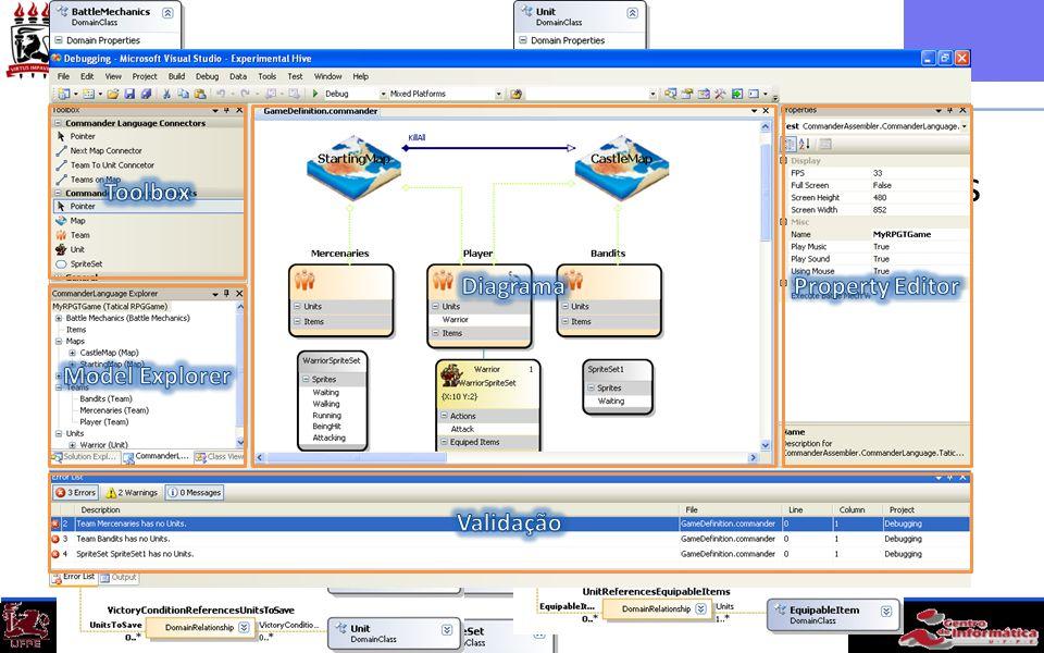 Microsoft Tools for Domain-Specific Languages – DSL Tools – Modelo do Domínio – Notação – Integração – Geração – Serialização