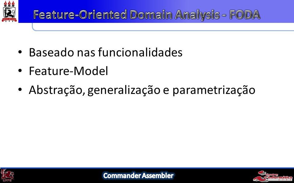 Baseado nas funcionalidades Feature-Model Abstração, generalização e parametrização