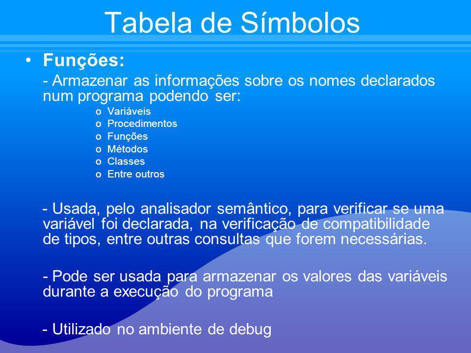 Tabela de Símbolos Funções: - Armazenar as informações sobre os nomes declarados num programa podendo ser: oVariáveis oProcedimentos oFunções oMétodos