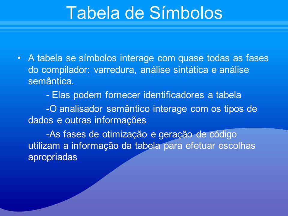 Tabela de Símbolos A tabela se símbolos interage com quase todas as fases do compilador: varredura, análise sintática e análise semântica. - Elas pode