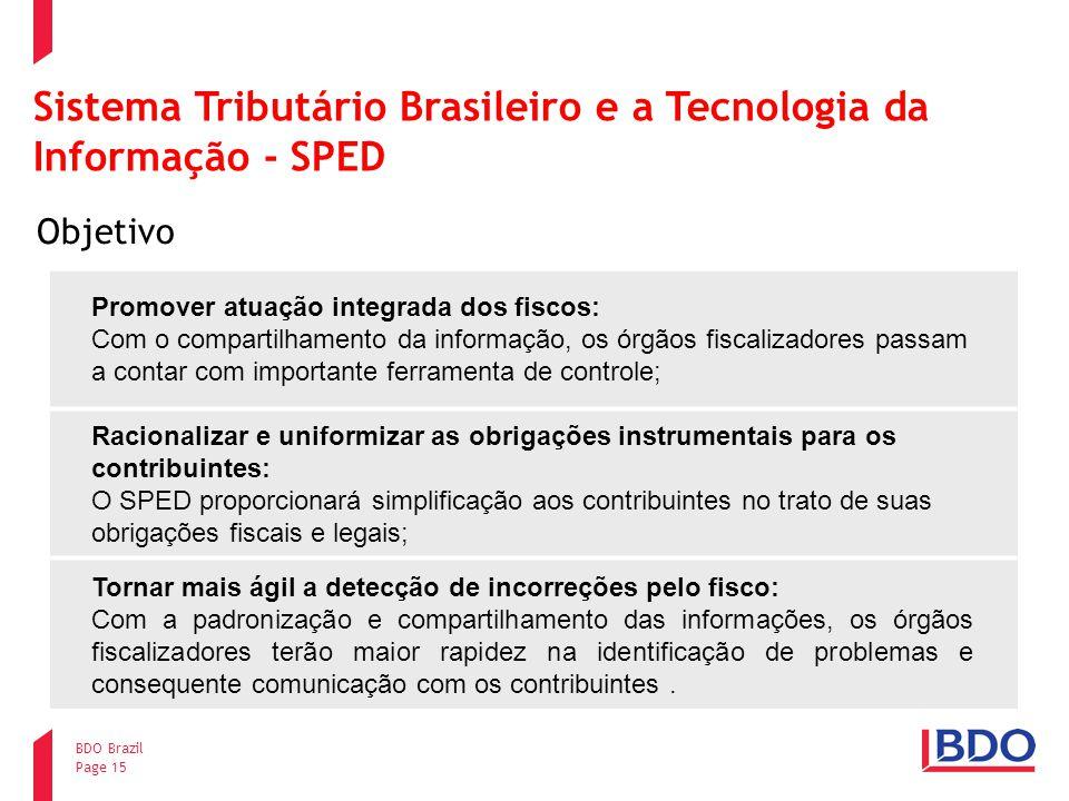 Page 15 BDO Brazil Sistema Tributário Brasileiro e a Tecnologia da Informação - SPED Objetivo Promover atuação integrada dos fiscos: Com o compartilha