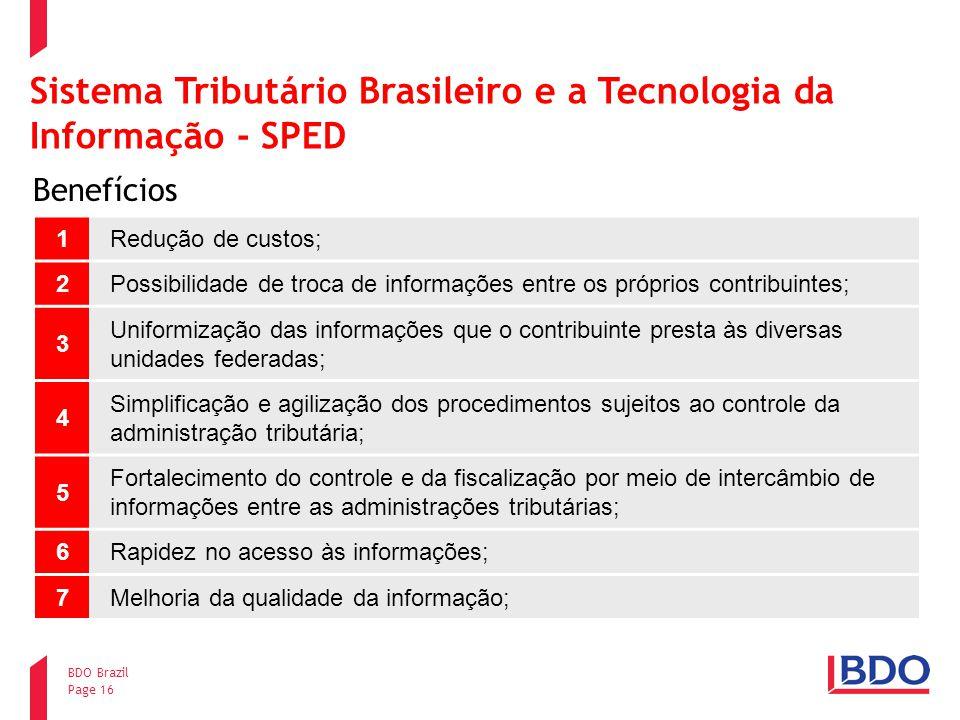 Page 16 BDO Brazil Sistema Tributário Brasileiro e a Tecnologia da Informação - SPED Benefícios 1Redução de custos; 2Possibilidade de troca de informa