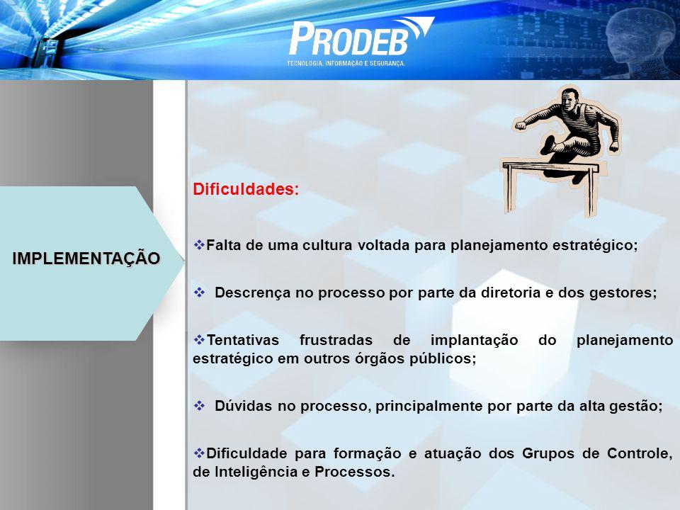 IMPLEMENTAÇÃO Dificuldades: Falta de uma cultura voltada para planejamento estratégico; Descrença no processo por parte da diretoria e dos gestores; T